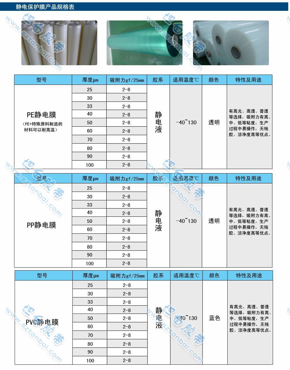 静电保护膜规格表